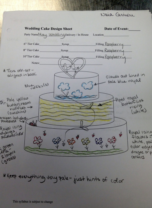 This is the design draft for my Intermediate Cakes project. Theme: May Wedding.